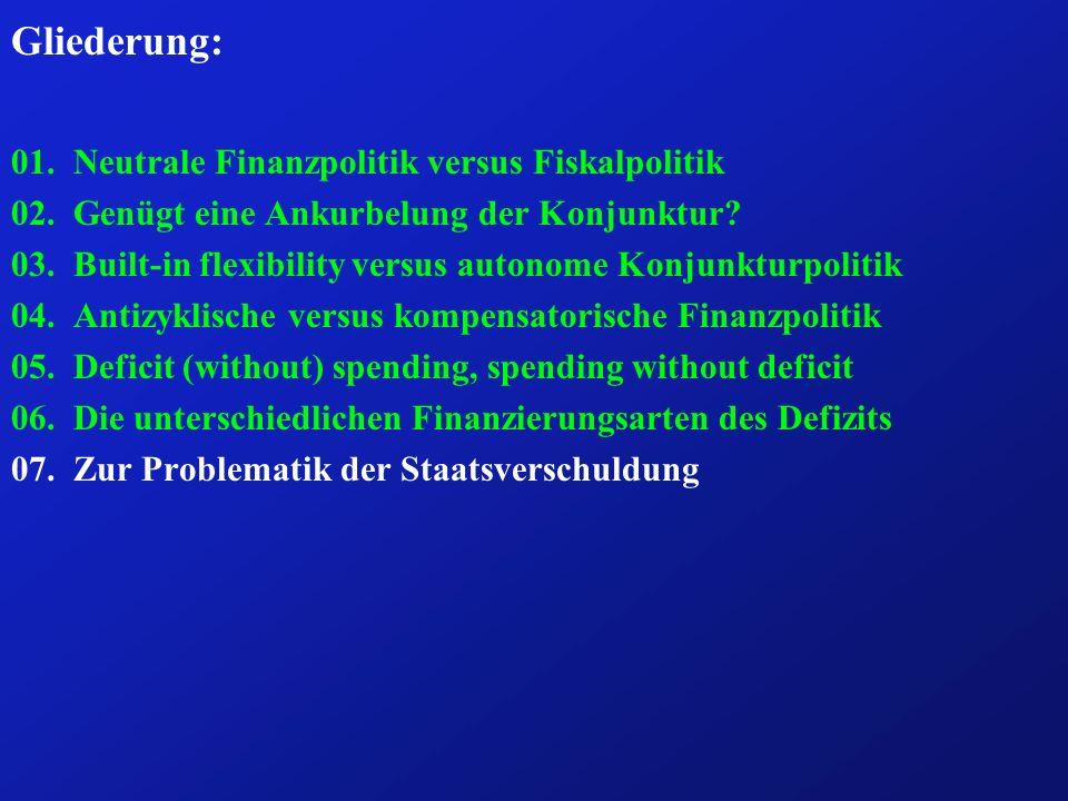 Gliederung: 01. Neutrale Finanzpolitik versus Fiskalpolitik 02.