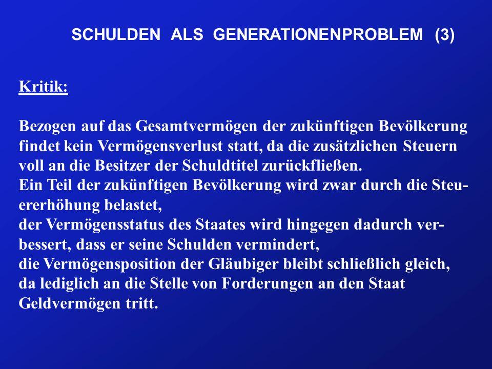 SCHULDEN ALS GENERATIONENPROBLEM (3) Kritik: Bezogen auf das Gesamtvermögen der zukünftigen Bevölkerung findet kein Vermögensverlust statt, da die zusätzlichen Steuern voll an die Besitzer der Schuldtitel zurückfließen.