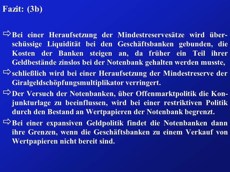 Fazit: (3b) ð Bei einer Heraufsetzung der Mindestreservesätze wird über- schüssige Liquidität bei den Geschäftsbanken gebunden, die Kosten der Banken