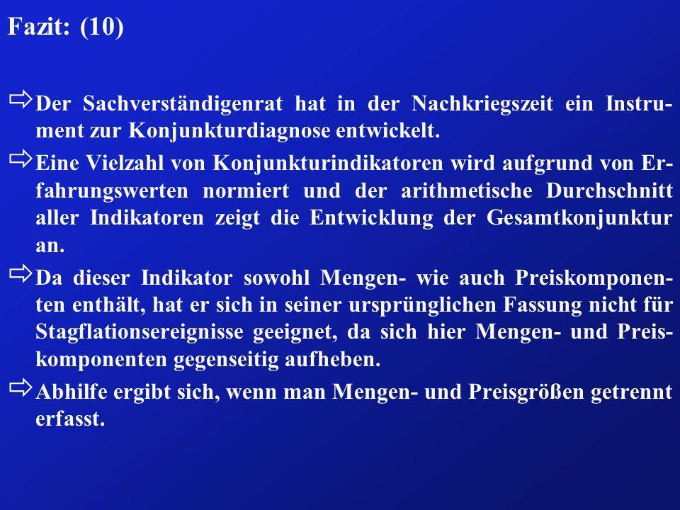 Fazit: (10) ð Der Sachverständigenrat hat in der Nachkriegszeit ein Instru- ment zur Konjunkturdiagnose entwickelt. ð Eine Vielzahl von Konjunkturindi