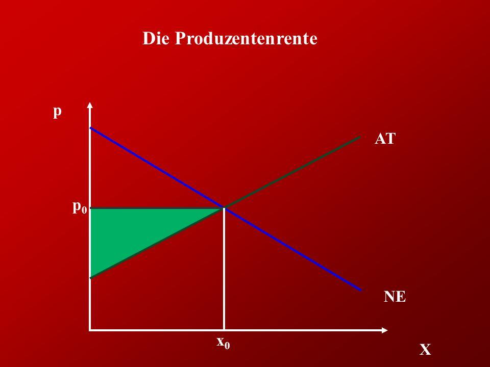 Die Produzentenrente X p NE AT p0p0 x0x0