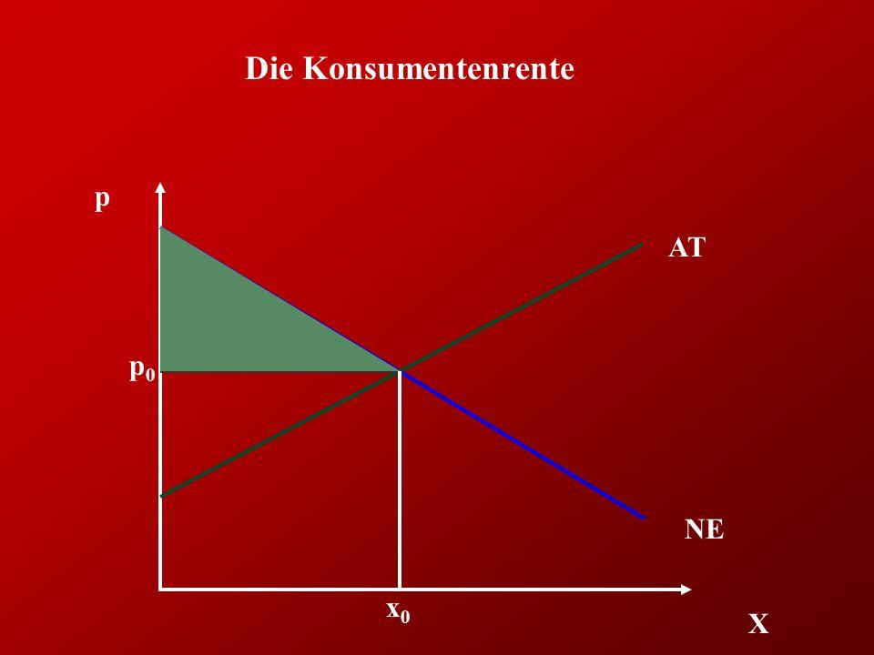 Die Konsumentenrente X p NE AT p0p0 x0x0