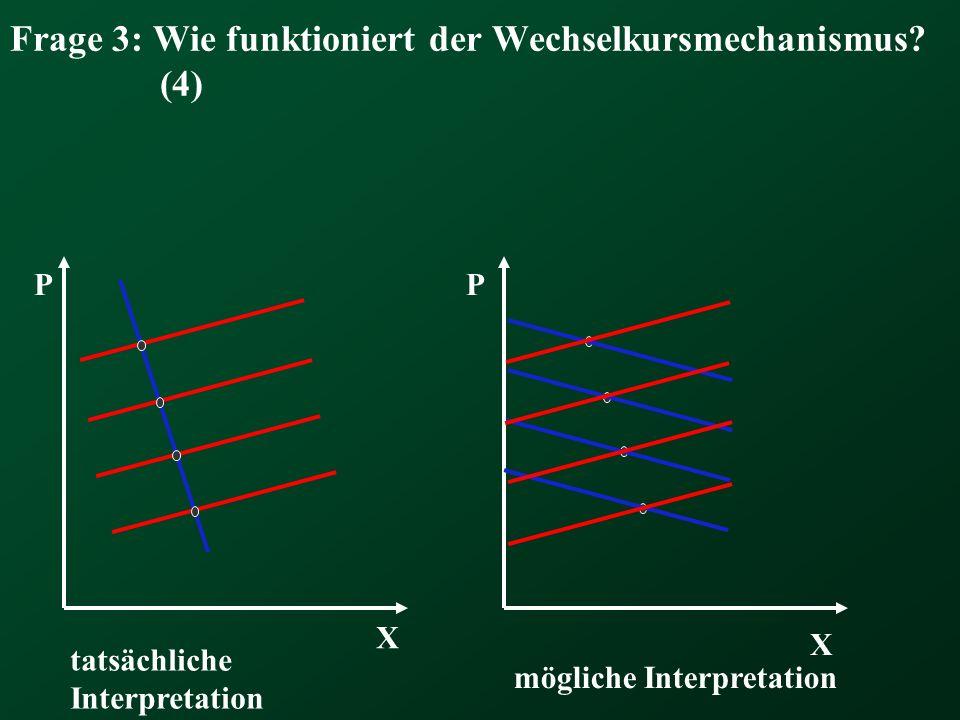 Frage 3: Wie funktioniert der Wechselkursmechanismus? (4) PP X X tatsächliche Interpretation mögliche Interpretation
