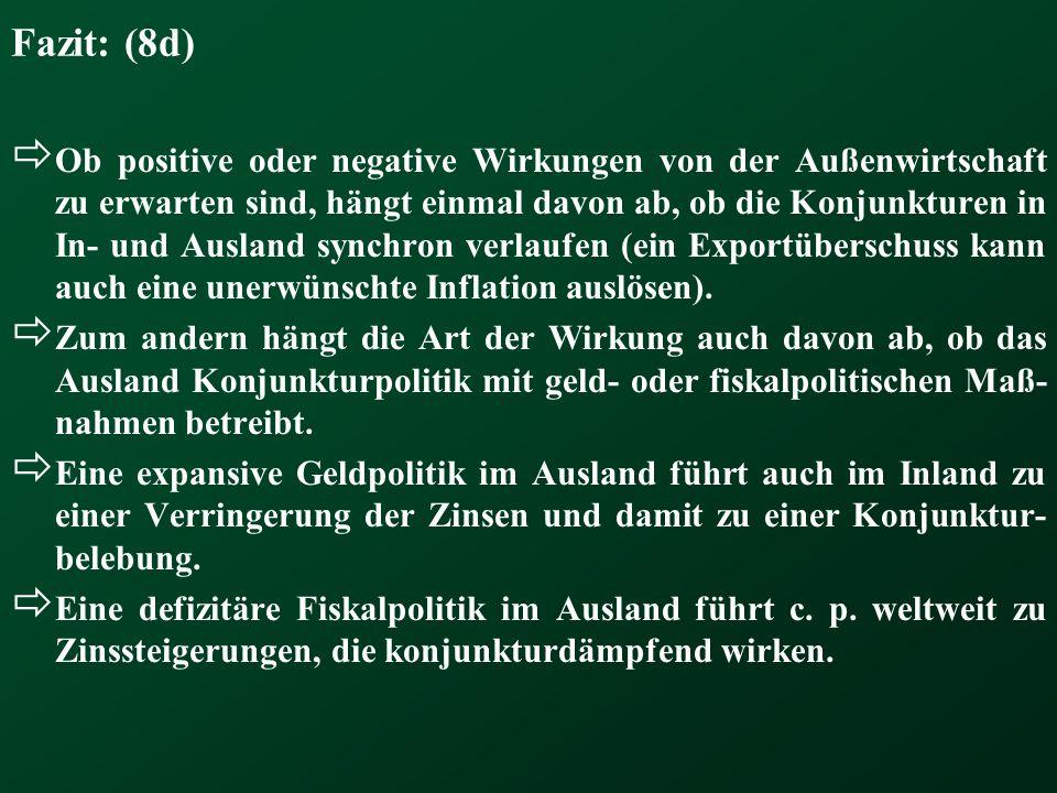Fazit: (8d) Ob positive oder negative Wirkungen von der Außenwirtschaft zu erwarten sind, hängt einmal davon ab, ob die Konjunkturen in In- und Auslan