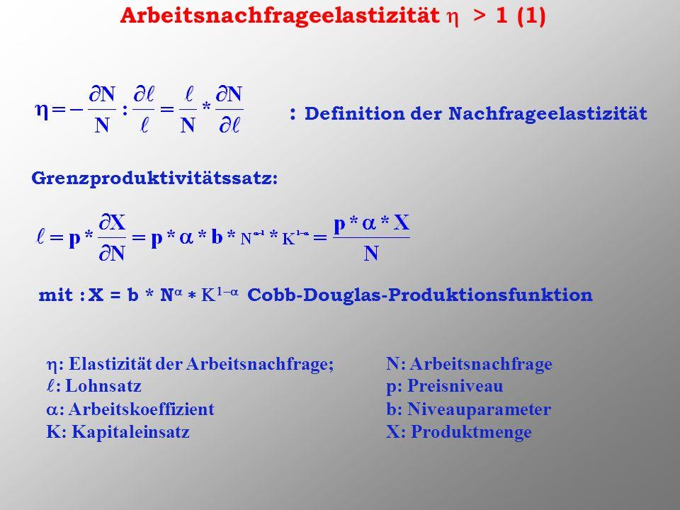Arbeitsnachfrageelastizität > 1 (1) : Definition der Nachfrageelastizität Grenzproduktivitätssatz: mit : X = b * N Cobb-Douglas-Produktionsfunktion :