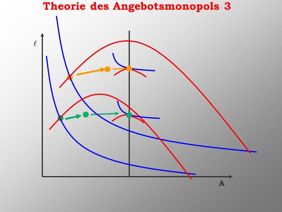 Theorie des Angebotsmonopols 3 A