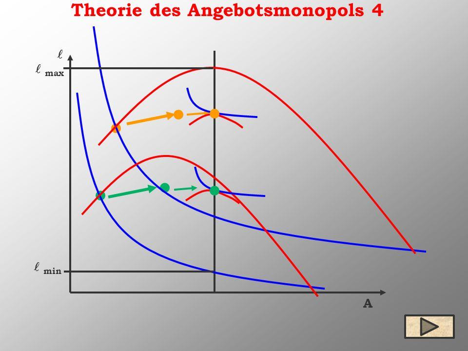 Theorie des Angebotsmonopols 4 A max min
