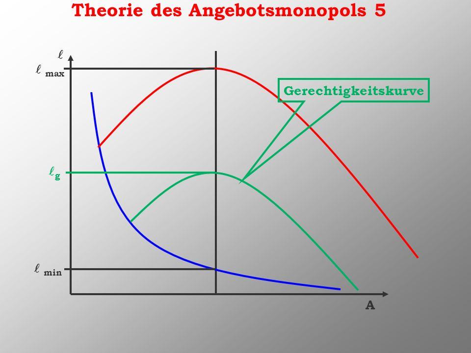 Theorie des Angebotsmonopols 5 A max min Gerechtigkeitskurve g
