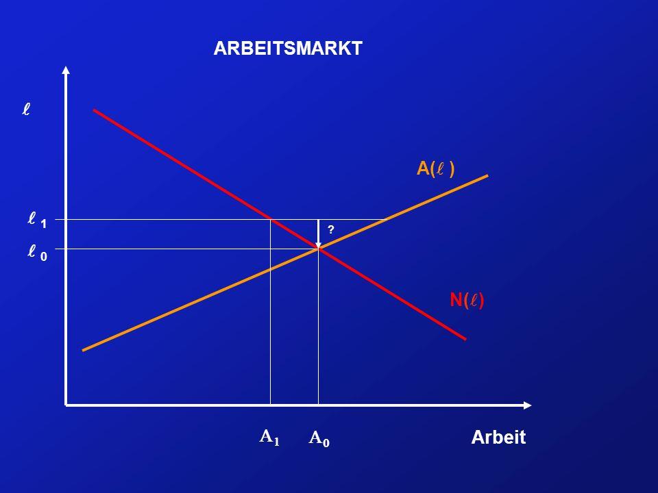 Arbeit N( ) A( ) ARBEITSMARKT 0 1 ?