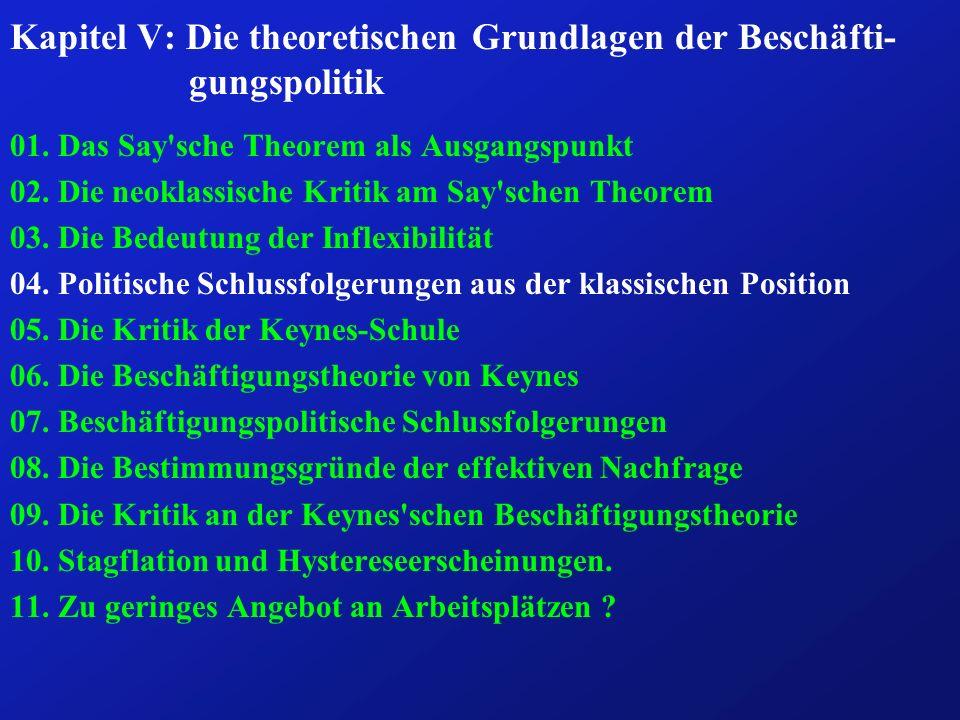 Kapitel V: Die theoretischen Grundlagen der Beschäfti- gungspolitik 01. Das Say'sche Theorem als Ausgangspunkt 02. Die neoklassische Kritik am Say'sch