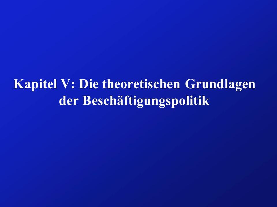 01.Das Saysche Theorem als Ausgangspunkt 02. Die neoklassische Kritik am Sayschen Theorem 03.