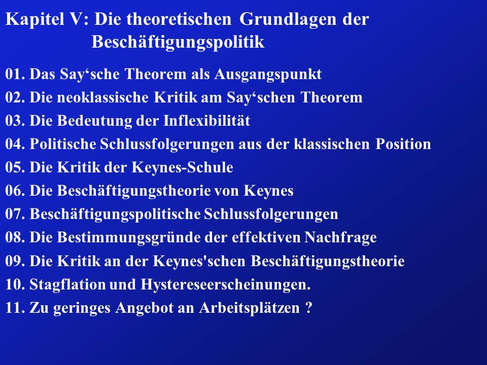 01. Das Saysche Theorem als Ausgangspunkt 02. Die neoklassische Kritik am Sayschen Theorem 03. Die Bedeutung der Inflexibilität 04. Politische Schluss