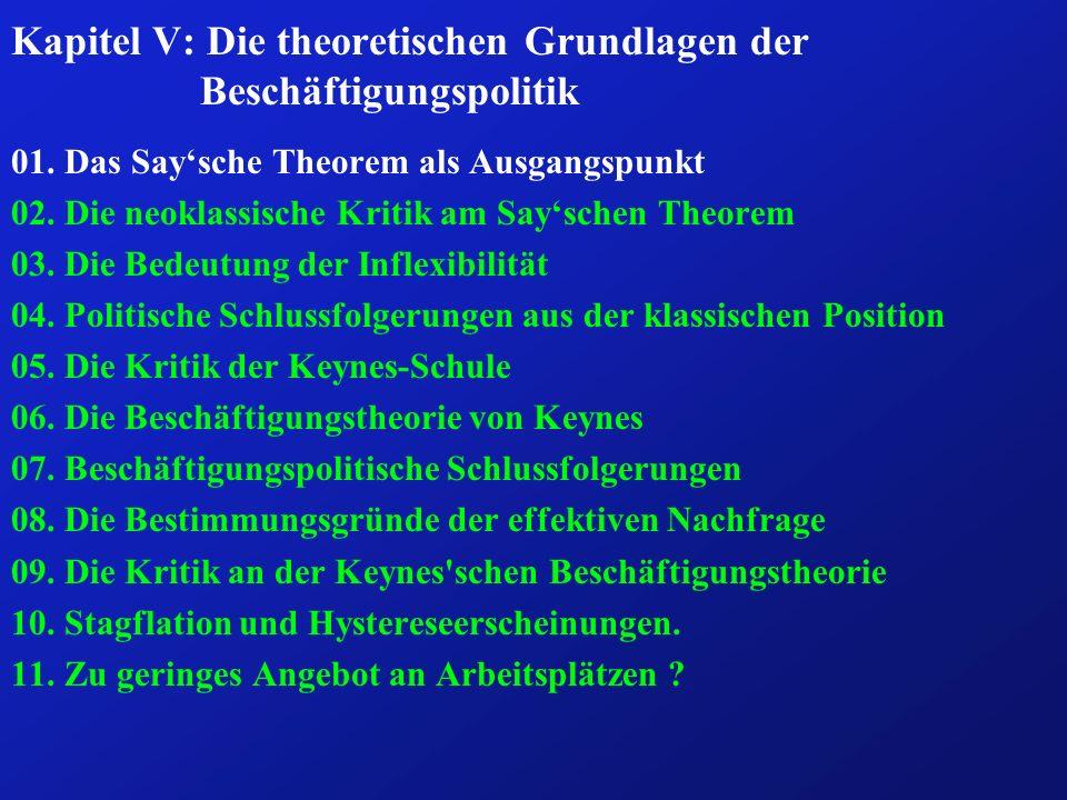 Kapitel V: Die theoretischen Grundlagen der Beschäftigungspolitik 01. Das Saysche Theorem als Ausgangspunkt 02. Die neoklassische Kritik am Sayschen T