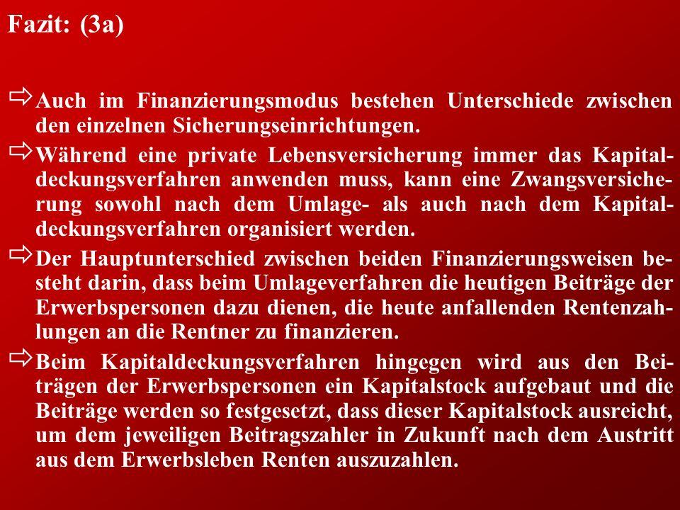 Fazit: (3a) ð Auch im Finanzierungsmodus bestehen Unterschiede zwischen den einzelnen Sicherungseinrichtungen.