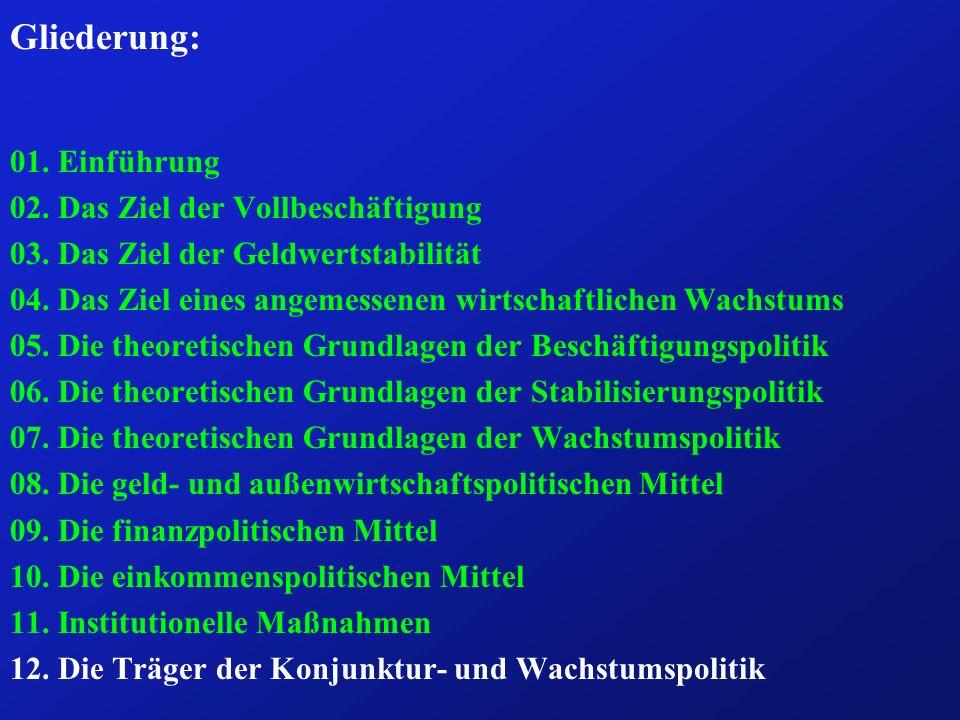 Fazit: (4) ð Der föderative Aufbau der Bundesrepublik erschwert eine effi- ziente Konjunkturpolitik.
