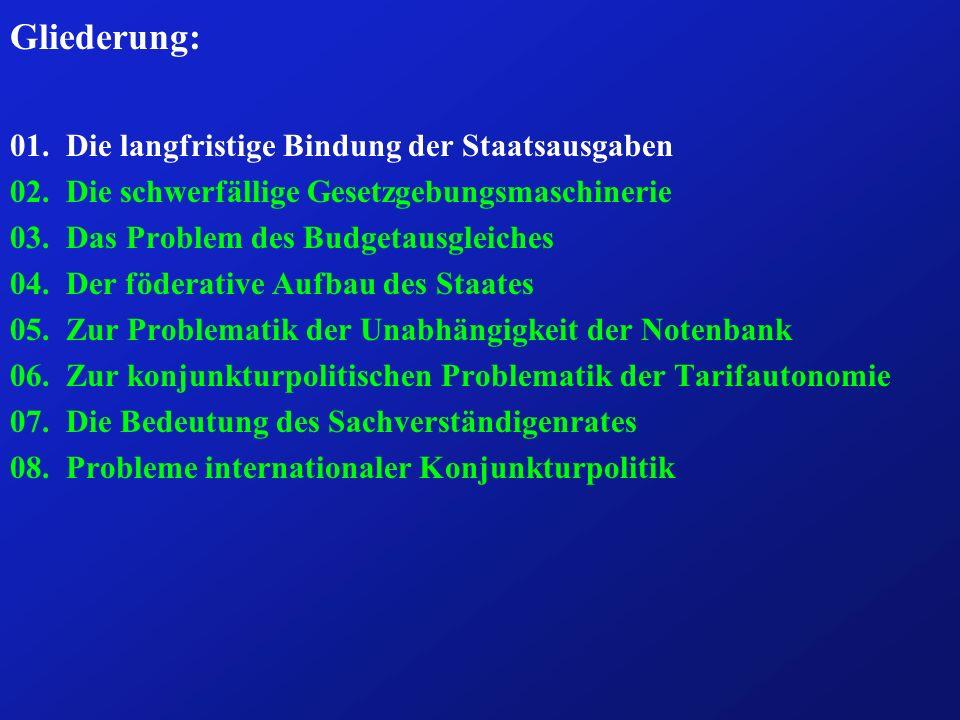 Gliederung: 01.Die langfristige Bindung der Staatsausgaben 02.