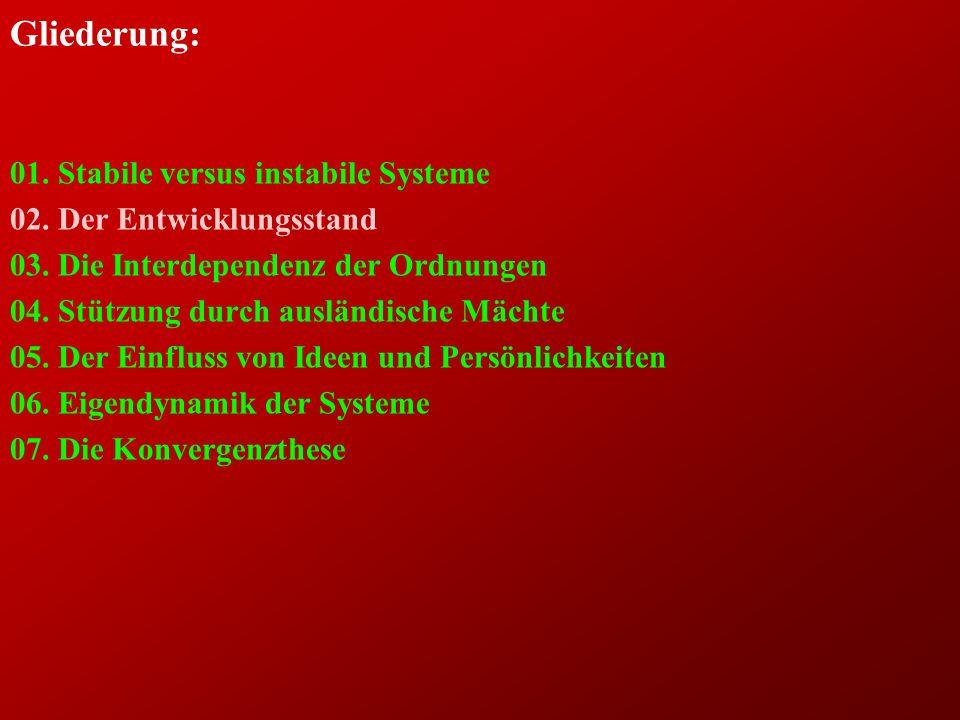 Gliederung: 01. Stabile versus instabile Systeme 02.