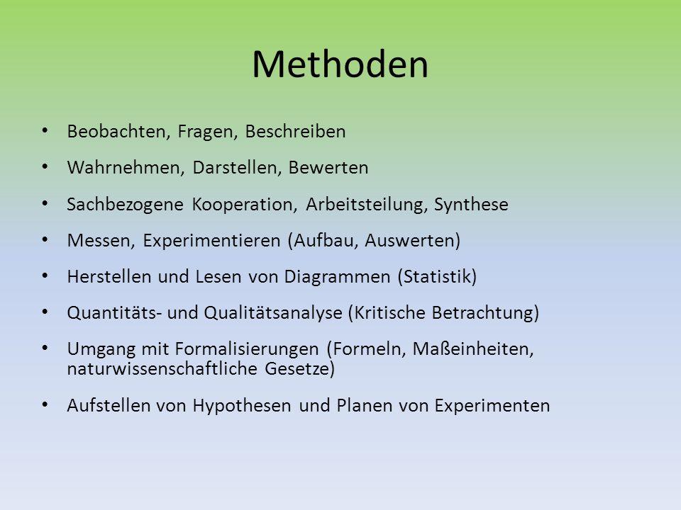 Methoden Beobachten, Fragen, Beschreiben Wahrnehmen, Darstellen, Bewerten Sachbezogene Kooperation, Arbeitsteilung, Synthese Messen, Experimentieren (