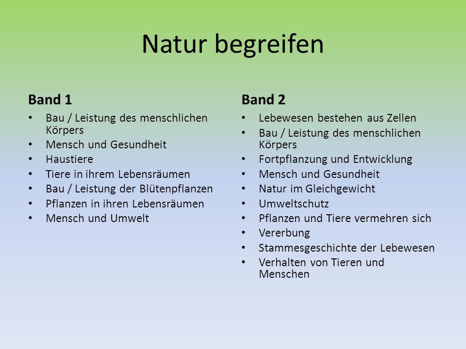 Natur begreifen Band 1 Bau / Leistung des menschlichen Körpers Mensch und Gesundheit Haustiere Tiere in ihrem Lebensräumen Bau / Leistung der Blütenpf