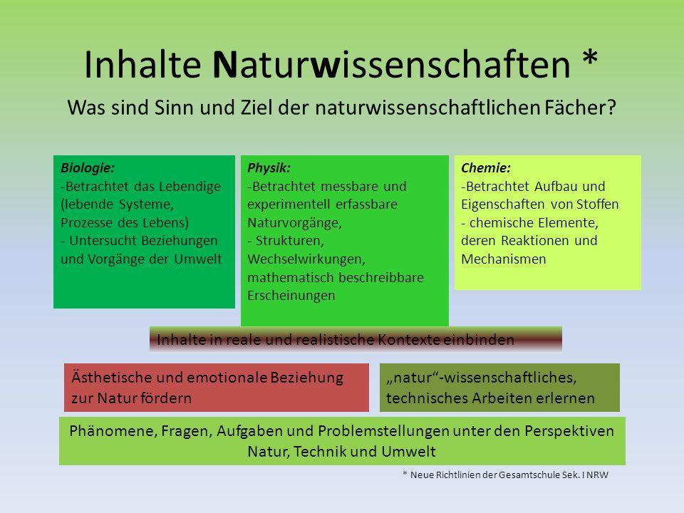 Inhalte Naturwissenschaften * Was sind Sinn und Ziel der naturwissenschaftlichen Fächer? Phänomene, Fragen, Aufgaben und Problemstellungen unter den P
