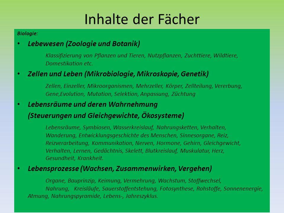 Inhalte der Fächer Biologie: Lebewesen (Zoologie und Botanik) Klassifizierung von Pflanzen und Tieren, Nutzpflanzen, Zuchttiere, Wildtiere, Domestikat
