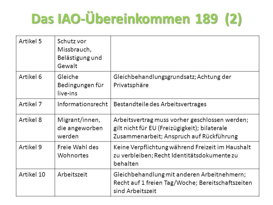 Das IAO-Übereinkommen 189 (2) Artikel 5Schutz vor Missbrauch, Belästigung und Gewalt Artikel 6Gleiche Bedingungen für live-ins Gleichbehandlungsgrundsatz; Achtung der Privatsphäre Artikel 7InformationsrechtBestandteile des Arbeitsvertrages Artikel 8Migrant/innen, die angeworben werden Arbeitsvertrag muss vorher geschlossen werden; gilt nicht für EU (Freizügigkeit); bilaterale Zusammenarbeit; Anspruch auf Rückführung Artikel 9Freie Wahl des Wohnortes Keine Verpflichtung während Freizeit im Haushalt zu verbleiben; Recht Identitätsdokumente zu behalten Artikel 10ArbeitszeitGleichbehandlung mit anderen Arbeitnehmern; Recht auf 1 freien Tag/Woche; Bereitschaftszeiten sind Arbeitszeit