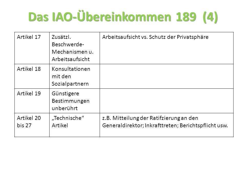 Das IAO-Übereinkommen 189 (4) Artikel 17Zusätzl. Beschwerde- Mechanismen u.