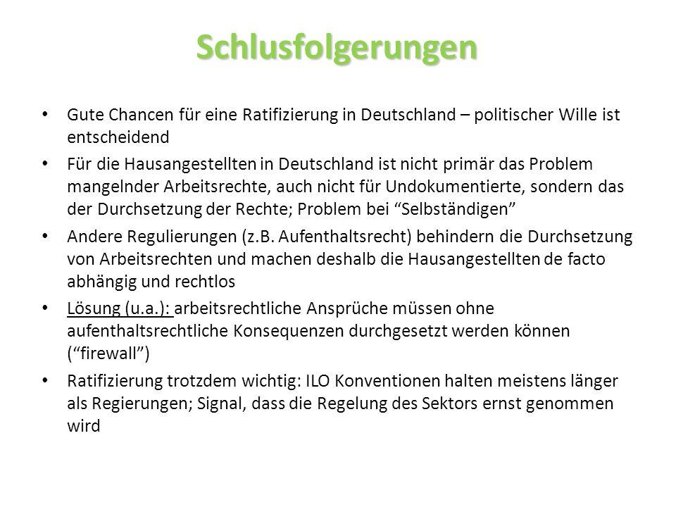 Schlusfolgerungen Schlusfolgerungen Gute Chancen für eine Ratifizierung in Deutschland – politischer Wille ist entscheidend Für die Hausangestellten in Deutschland ist nicht primär das Problem mangelnder Arbeitsrechte, auch nicht für Undokumentierte, sondern das der Durchsetzung der Rechte; Problem bei Selbständigen Andere Regulierungen (z.B.