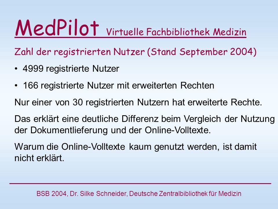 MedPilot Virtuelle Fachbibliothek Medizin Zahl der registrierten Nutzer (Stand September 2004) 4999 registrierte Nutzer 166 registrierte Nutzer mit erweiterten Rechten Nur einer von 30 registrierten Nutzern hat erweiterte Rechte.
