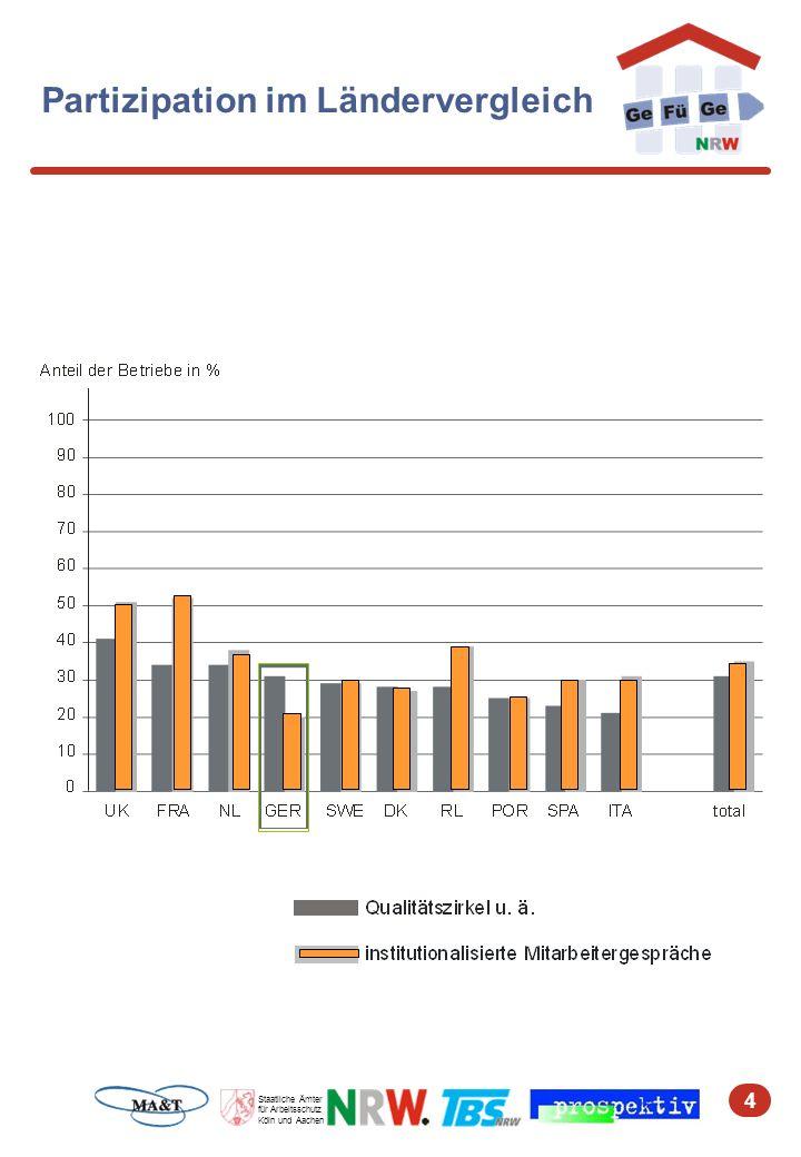 4 Staatliche Ämter für Arbeitsschutz Köln und Aachen Partizipation im Ländervergleich