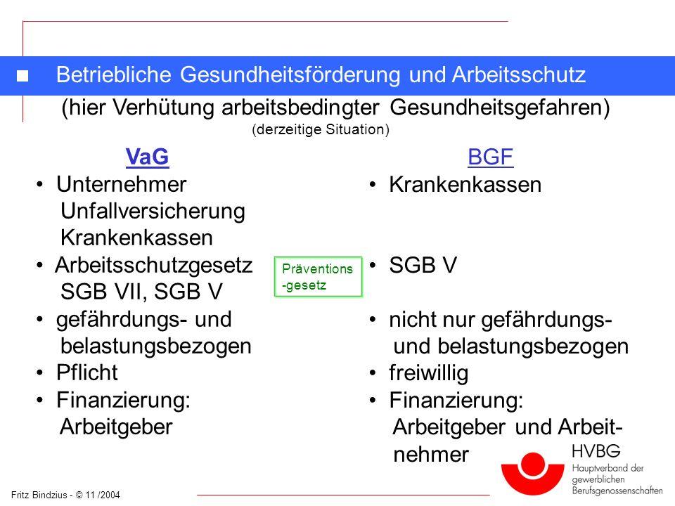 Fritz Bindzius - © 11 /2004 (hier Verhütung arbeitsbedingter Gesundheitsgefahren) (derzeitige Situation) Präventions -gesetz VaG Unternehmer Unfallver