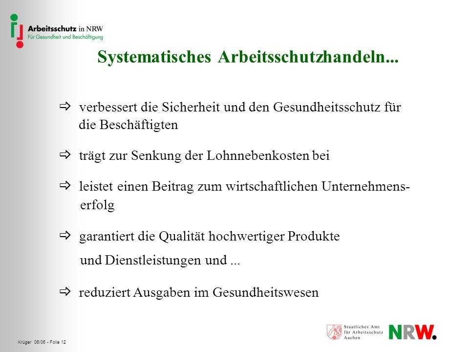 Krüger 06/06 - Folie 12 Systematisches Arbeitsschutzhandeln... leistet einen Beitrag zum wirtschaftlichen Unternehmens- erfolg reduziert Ausgaben im G