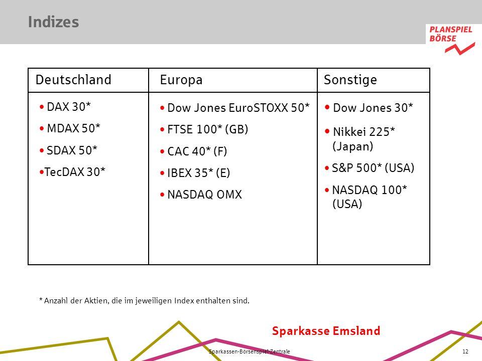 Sparkasse Emsland Sparkassen-Börsenspiel-Zentrale12 Deutschland Europa Sonstige DAX 30* MDAX 50* SDAX 50* TecDAX 30* Dow Jones EuroSTOXX 50* FTSE 100*