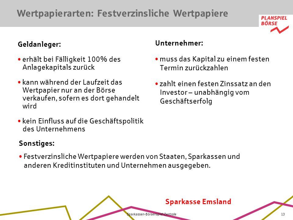 Sparkasse Emsland Sparkassen-Börsenspiel-Zentrale13 Wertpapierarten: Festverzinsliche Wertpapiere Geldanleger: erhält bei Fälligkeit 100% des Anlageka