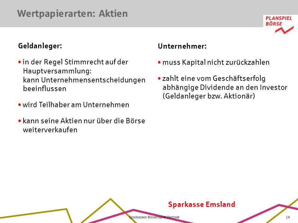 Sparkasse Emsland Sparkassen-Börsenspiel-Zentrale14 Wertpapierarten: Aktien Geldanleger: in der Regel Stimmrecht auf der Hauptversammlung: kann Untern