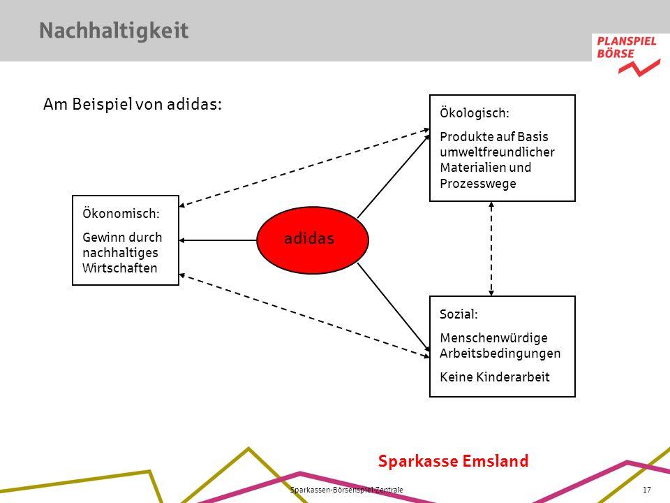 Sparkasse Emsland Sparkassen-Börsenspiel-Zentrale17 Nachhaltigkeit Am Beispiel von adidas: adidas Ökologisch: Produkte auf Basis umweltfreundlicher Ma