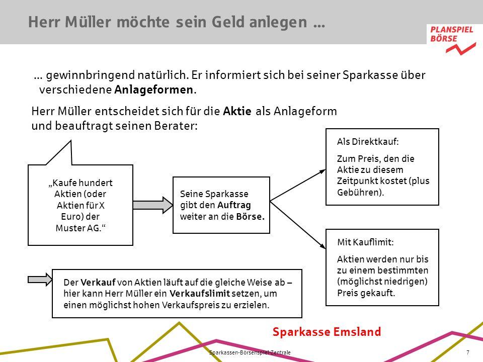Sparkasse Emsland Sparkassen-Börsenspiel-Zentrale7... gewinnbringend natürlich. Er informiert sich bei seiner Sparkasse über verschiedene Anlageformen