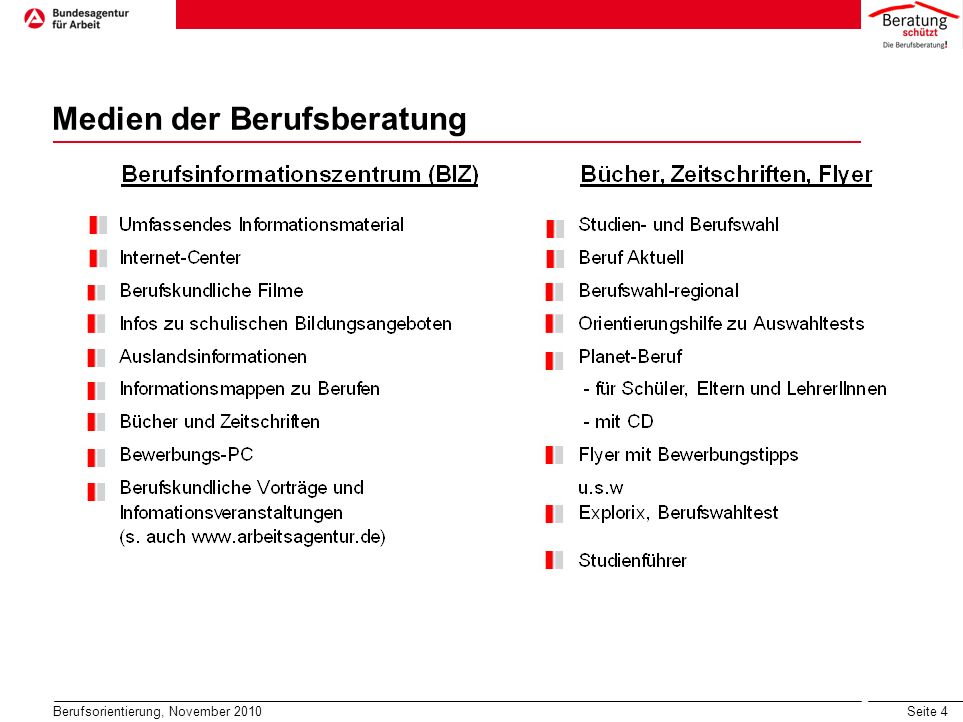 Seite 5 Berufsorientierung, November 2010 Zeitplan zur Berufswahl Die Agentur im Internet KURSNET Veranstaltungs- datenbank JOBBÖRSE BERUFENET