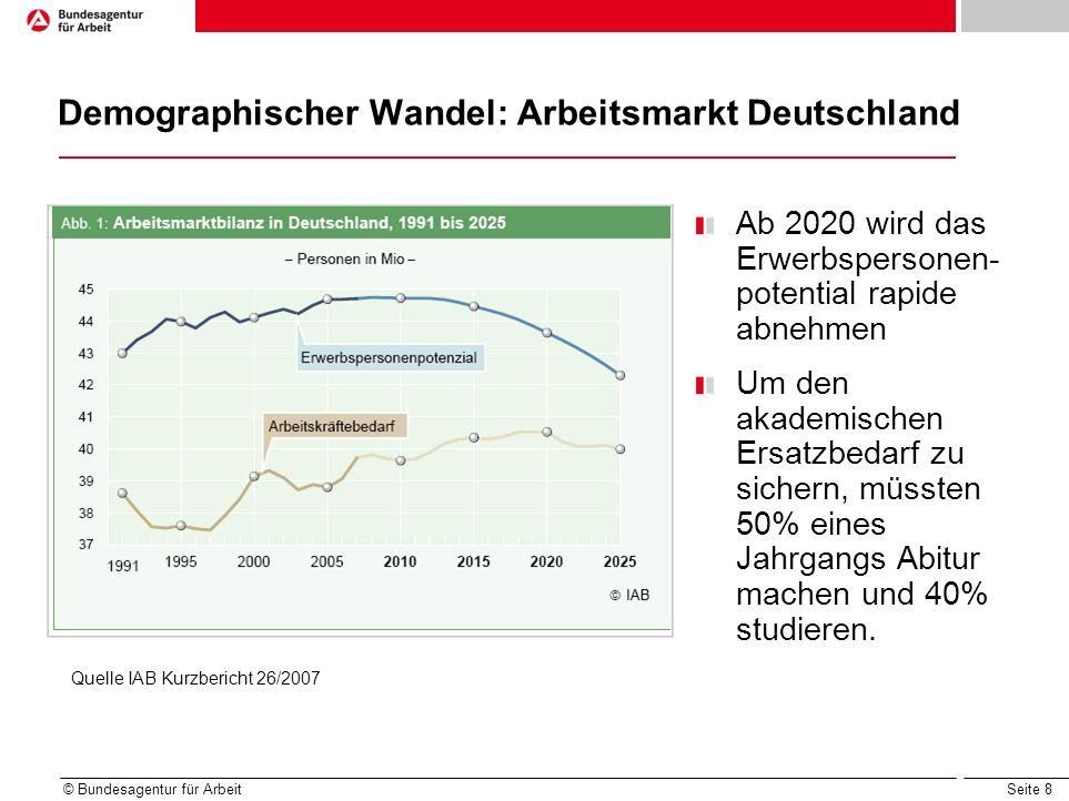 Seite 9 Arbeitslosigkeit Der Arbeitsmarkt für Akademiker