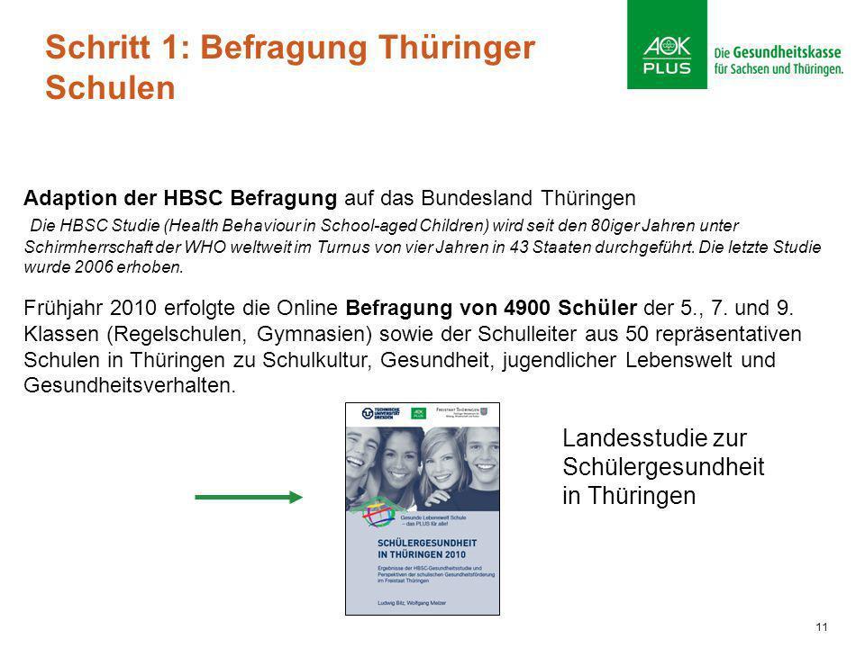 11 Schritt 1: Befragung Thüringer Schulen Adaption der HBSC Befragung auf das Bundesland Thüringen Die HBSC Studie (Health Behaviour in School-aged Ch