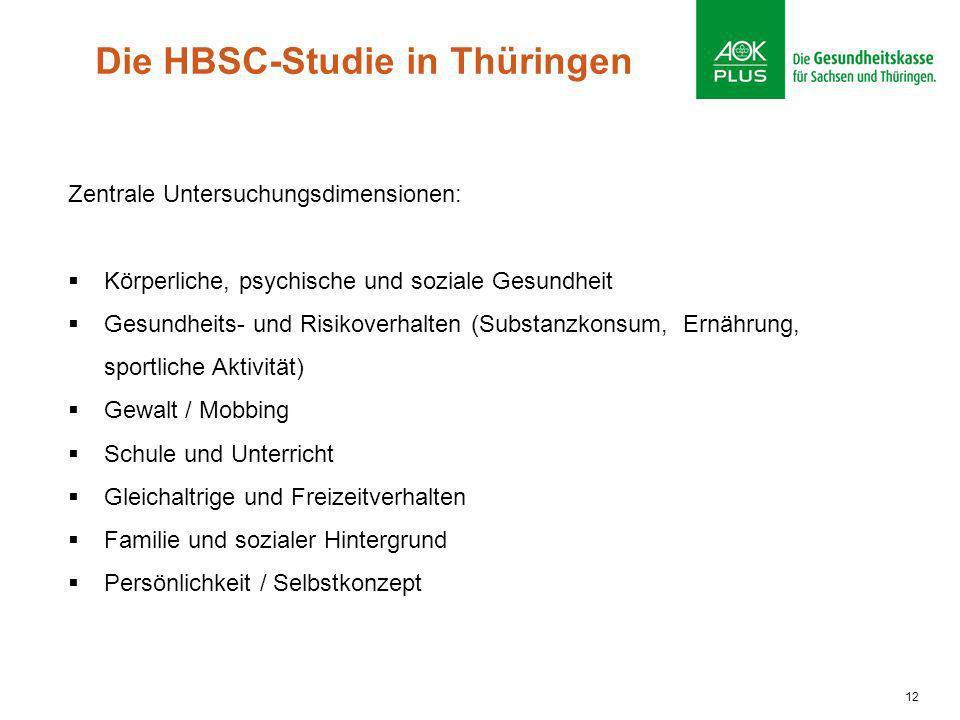 12 Die HBSC-Studie in Thüringen Zentrale Untersuchungsdimensionen: Körperliche, psychische und soziale Gesundheit Gesundheits- und Risikoverhalten (Su