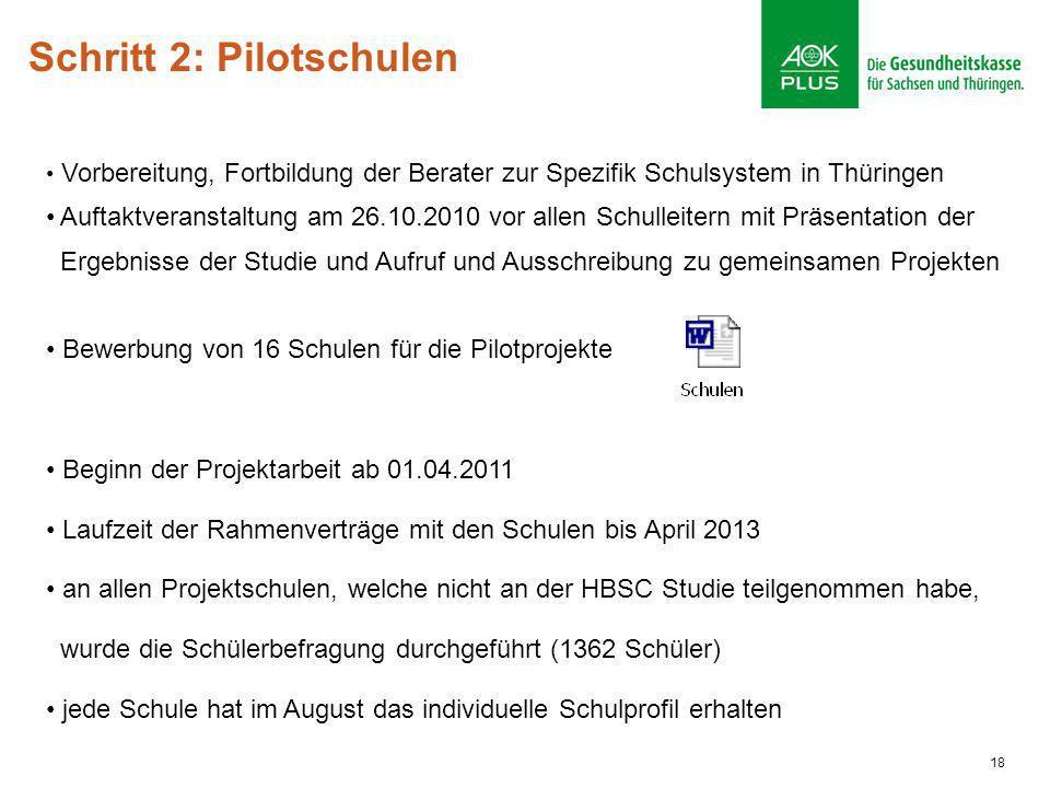 18 Schritt 2: Pilotschulen Vorbereitung, Fortbildung der Berater zur Spezifik Schulsystem in Thüringen Auftaktveranstaltung am 26.10.2010 vor allen Sc