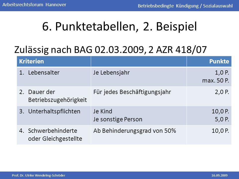 Prof. Dr. Ulrike Wendeling-Schröder16.09.2009 Arbeitsrechtsforum Hannover 6. Punktetabellen, 2. Beispiel Zulässig nach BAG 02.03.2009, 2 AZR 418/07 Be