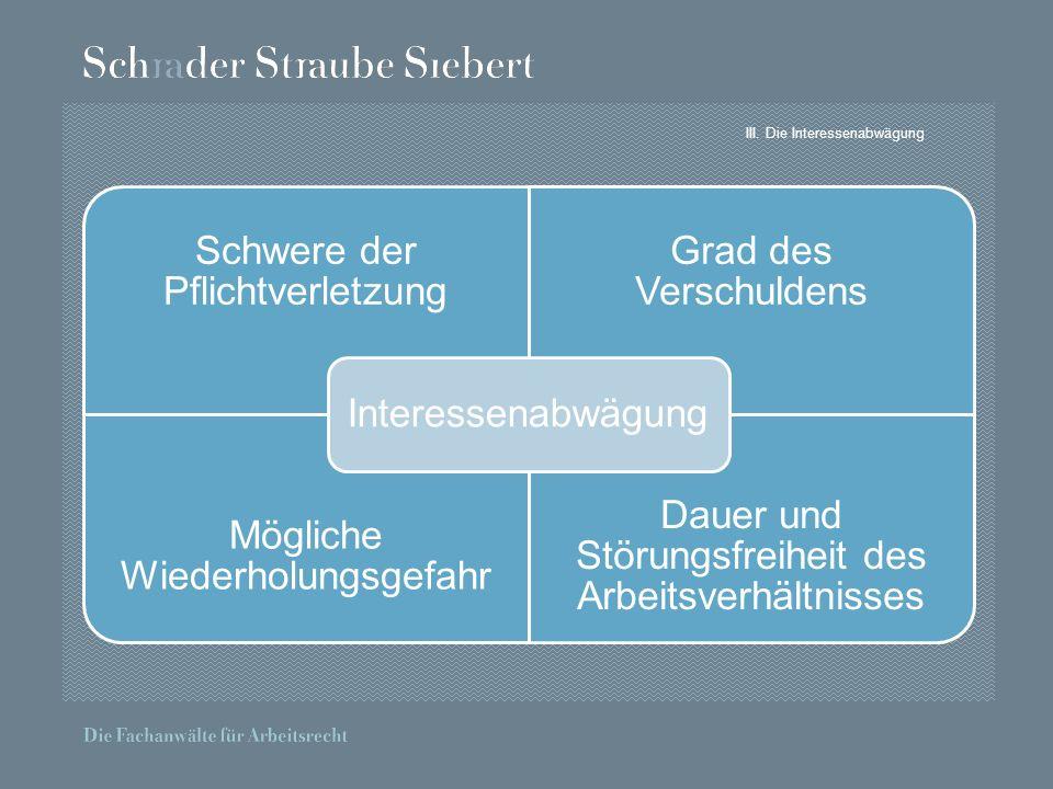 III.Die Interessenabwägung Ergebnis der Interessenabwägung: Mildere Reaktionsmöglichkeiten.