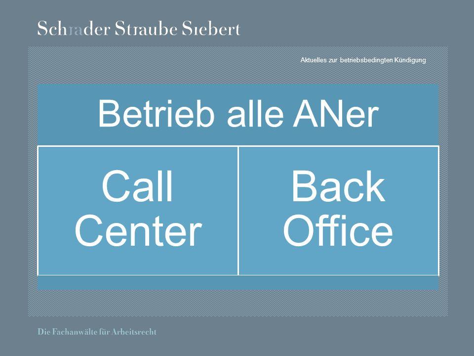 Aktuelles zur betriebsbedingten Kündigung Betrieb alle ANer Call Center Back Office
