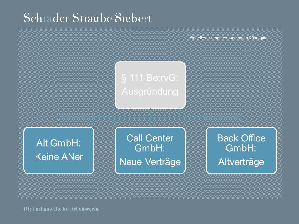 Aktuelles zur betriebsbedingten Kündigung § 111 BetrvG: Ausgründung Alt GmbH: Keine ANer Call Center GmbH: Neue Verträge Back Office GmbH: Altverträge