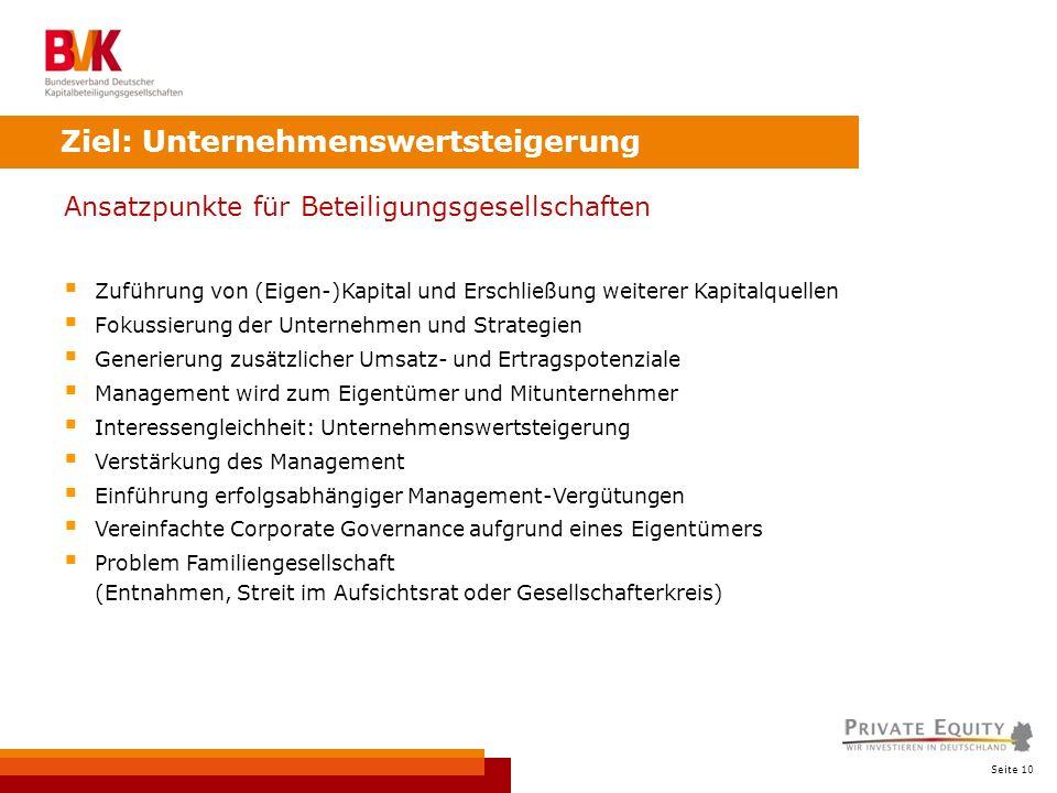 Seite 10 Ansatzpunkte für Beteiligungsgesellschaften Zuführung von (Eigen-)Kapital und Erschließung weiterer Kapitalquellen Fokussierung der Unternehm