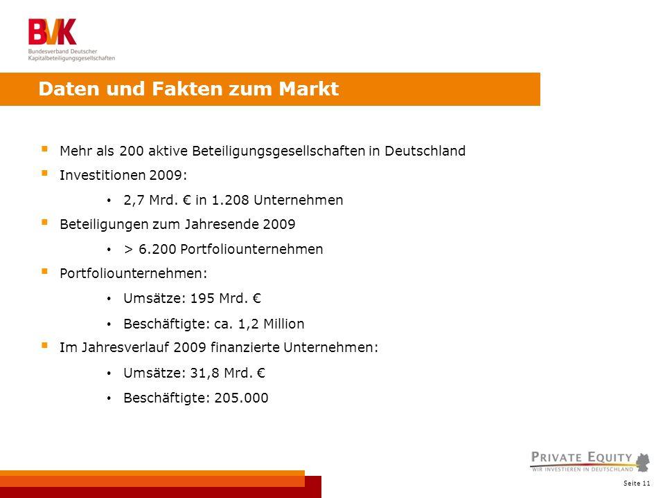 Seite 11 Mehr als 200 aktive Beteiligungsgesellschaften in Deutschland Investitionen 2009: 2,7 Mrd. in 1.208 Unternehmen Beteiligungen zum Jahresende