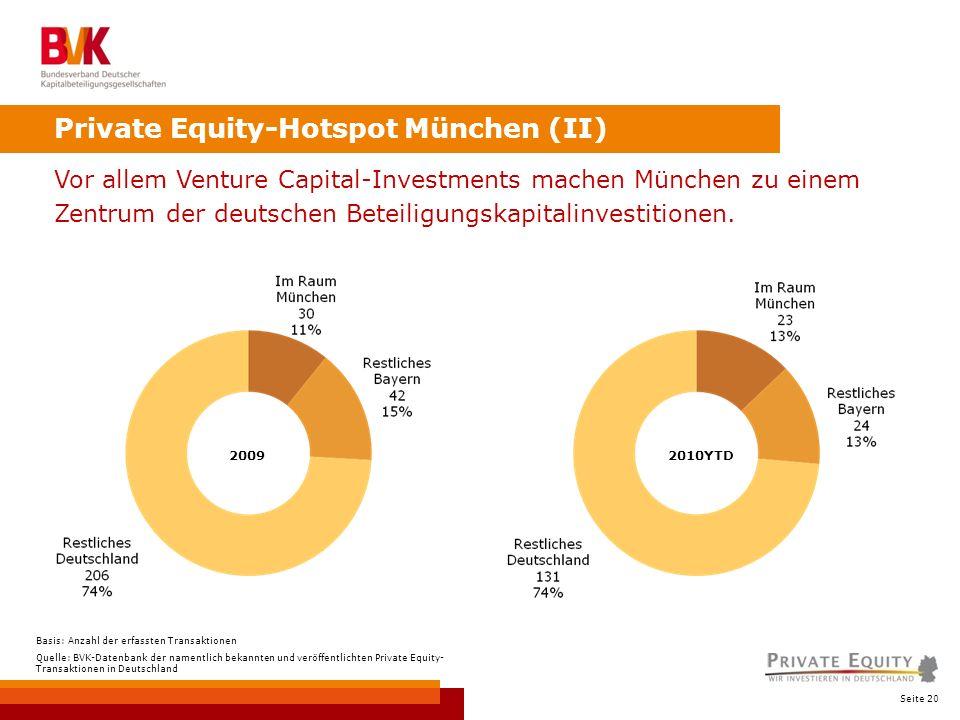 Seite 20 Private Equity-Hotspot München (II) Vor allem Venture Capital-Investments machen München zu einem Zentrum der deutschen Beteiligungskapitalin