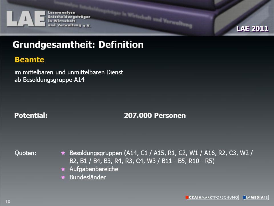 LAE 2011 10 Grundgesamtheit: Definition Beamte Potential: 207.000 Personen Quoten:Besoldungsgruppen (A14, C1 / A15, R1, C2, W1 / A16, R2, C3, W2 / B2, B1 / B4, B3, R4, R3, C4, W3 / B11 - B5, R10 - R5) Aufgabenbereiche Bundesländer im mittelbaren und unmittelbaren Dienst ab Besoldungsgruppe A14